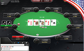 AmericasCardroom Poker Review