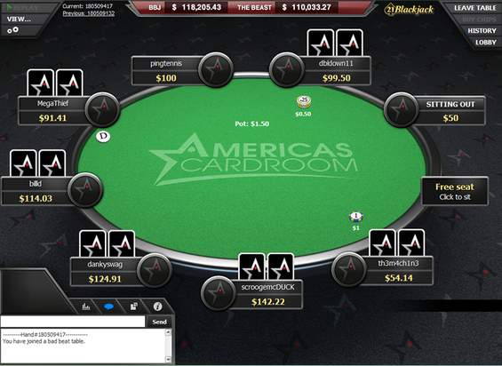Australians Can Still Play Real Money Poker At Americas Cardroom
