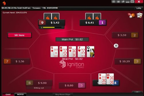 Ignition Poker Australia